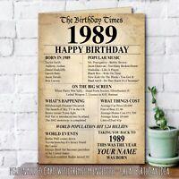 1989 Personalised Birthday Greeting Card Back In Edition Ago Milestone 136