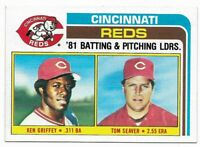 1982 Topps Cincinnati Reds Team Set with Traded and Johnny Bench, Tom Seaver