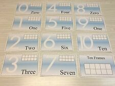 Play-doh Numbers Mats - Dry Erase -Laminated Activity Set - Teaching Supplies