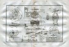 Sveglia di Orologio. Rimorchiatore.Bilancia Romana.Ruote dentate.Acquaforte.1835