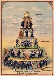 Anti-Capitalist Propaganda, 1911 Vintage Poster Wall Decor Home 11x17in 16x24in