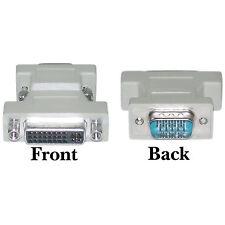 DVI-A to VGA Analog Video Adapter, DVI-A Female to HD15 Male  30DV-05300