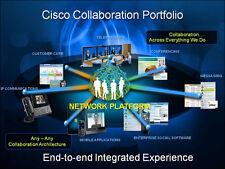 CIsco Collaboration CCNA CCNP CCIE Voice Lab VMWare CUCM CUC CUPS UCCX. 10.5