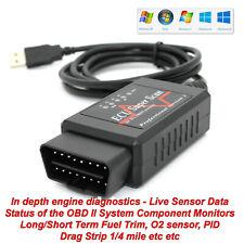 Car Scanner USB software OBD2 EOBD CAN-BUS Diagnostic Scanner Tool