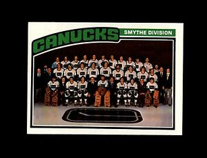 1976-77 Topps Hockey #148 Vancouver Canucks team NM-MT