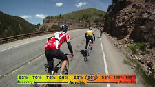 ULTIMATE ROCKY MOUNTAIN GROUP RIDE - 6 DVD Set - Excellent Training Series!