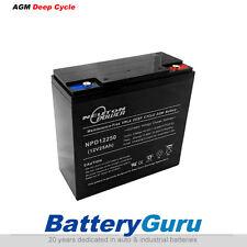 NeutonPower AGM deep cycle battery 12V 25Ah