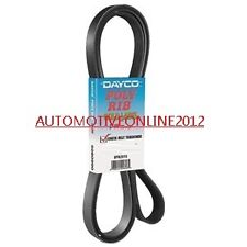 FORD FOCUS FAN BELT SUITS 1.8L + 2.0L 4CYL DOHC eng. ZETEC 09/2002 TO 04/2005