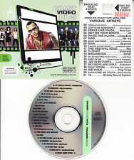 VCD VIDEO CD LADY GAGA DAVID GUETTA SHONTELLE THE SCRIPT TING TINGS U2 BEYONCE