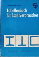 Tabellenbuch für Stahlverbraucher, DDR-Fachbuch 1977