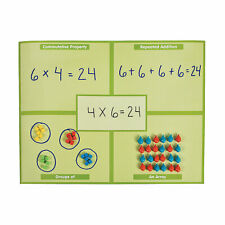 Dry Erase Multiplication Math Sheets - Educational - 12 Pieces