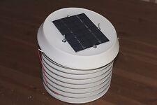 SCHERMO SOLARE  METEO VENTILATO con cella solare per pce fw s20, oregon, netatmo
