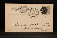Massachusetts: Boston 1877 03/24 Postal Card, Fancy Circled Negative C Cancel
