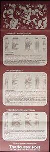 1974 HOUSTON TEXANS (WFL), HOUSTON OILERS POCKET SCHEDULE + HOUSTON COLLEGES