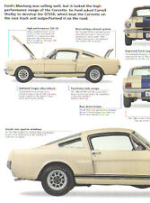 1966 Shelby GT-350 Mustang Article - Must See !!