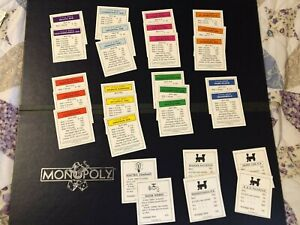 Monopoly Title Deed Cards Replacement Complete Set 2006 Version Board Game