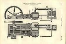 1892 Horizontal Compound Engine Hayward Tyler