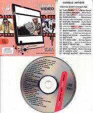 VCD VIDEO CD MILEY CYRUS, A.R. RAHMAN & PUSSYCAT DOLLS, TAYLOR SWIFT, LILY ALLEN