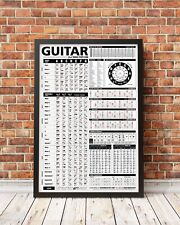 "The Ultimate Guitar Reference Poster 24""x36"""