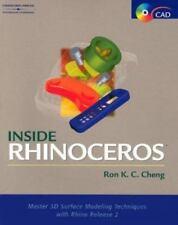 Inside Rhinoceros