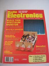 RADIO ELECTRONICS Magazine, SEPTEMBER, 1989, BUILD SPECTRUM MONITOR, TRANSMITTER