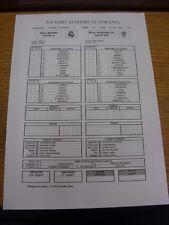 18/01/2014 Teamsheet: Real Madrid Castilla/Reserves v Sporting Gijon. Thanks for