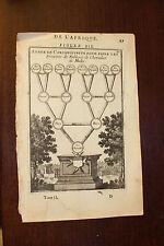 ✒ 1683 MANESSON MALLET Arbre Consangunité - preuves noblesse - ordre de MALTE