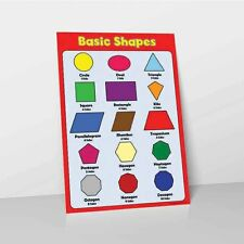 SHAPES 2D BASIC LEARN CHILDRENS REVISION POSTER WALL CHART DECIMALS CHILDS