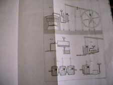 TRAITE MECANIQUE INDUSTRIELLE M. Christian T 2 - 1823 planches dépliantes
