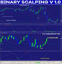 Forex Trading System Best mt4 Scalping Forex Indicator BINARY SCALPING V 1.0