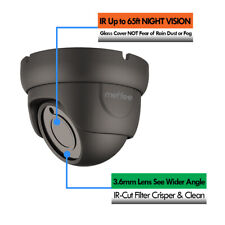 Analog CCTV Dome Camera 1080P 4in1 (TVI/AHD/CVI/CVBS) Wide Angle Night Vision