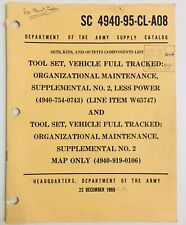 Vtg 1969 Department of the Army Supply Catalog Tool Sets Kits Outfits Components