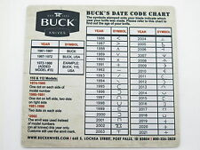 BUCK DATE CODE KNIFE STORE DISPLAY CASE BENCH MAT MOUSE PAD 110 112 119 124 301