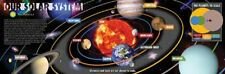 EDUCATIONAL POSTER Our Solar System 36x12 NMR