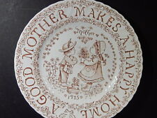 1975 Royal Crownford England 1975 A Good Mother Makes Home Happy Collector Plate