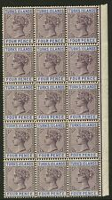 Turks Islands  1895  Scott #53   Mint Never Hinged Part Sheet