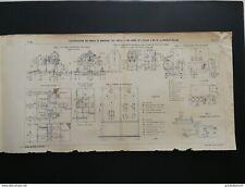 ANNALES PONTS et CHAUSSEES (Dep 17) Plan de manoeuvre des portes de la Rochelle