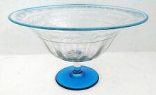 "Vintage ETCHED Glass Pedestal Centerpiece Bowl Clear and Aqua Blue 13"" Compote"