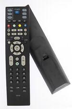 De Rechange Télécommande Pour Samsung SyncMaster-B2330HD