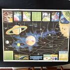 Vintage 1958 Universal Map Of Outer Space Rand McNally 42X33 Folded Poster