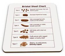 Bristol Stool Chart Novelty Doctor Nurse Carer Glossy Mug Coaster