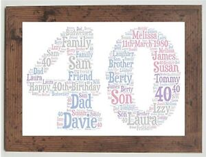 Personalised 16th 18th 21st 30th 40th 50th or ANY AGE Birthday Gift in PASTELS