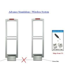 Wireless Optometry Pkg - Eas Am Security Antenna System + 200 Optical Tag + Tool