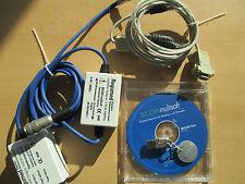 Multisoft für Bicom Optima Regumed Bioresonanzgerät elektronische Testsätze