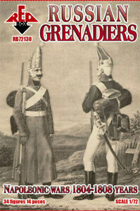 Red Box 1/72 Russian Grenadiers (Napoleonic Wars 1804-1808 Years) # 72130