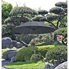 Sonnenschirm Schirm Sonnenschutz Gartenschirm Strandschirm Marktschirm Schutz