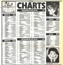 7/12/91 Pgn48 The Nme Charts On7/12/91 The Uk Top Fifty Singles And Albums