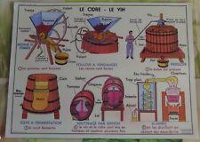 Ancienne Affiche Scolaire le Cidre  le Vin cuve de Fermentation Pressoir Alambic