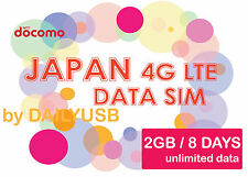 NTT DOCOMO 4G LTE 2GB 8 DAYS JAPAN DATA SIM UNLIMITED DATA FOR ANDROID IPHONE