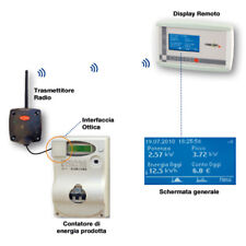 IntellyGreen PV Kit PRS - Monitoraggio Impianti Fotovoltaici - 4-noks